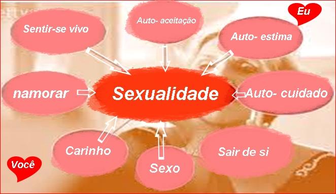 Sexualidade na Terceira Idade